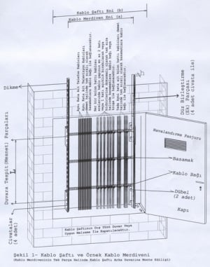 Kablo Bacası (Kablo Şaftı) Detaylı Anlatım